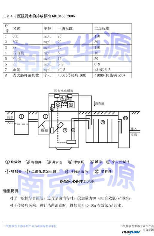二氧化氯在医院污水中的应用2.jpg