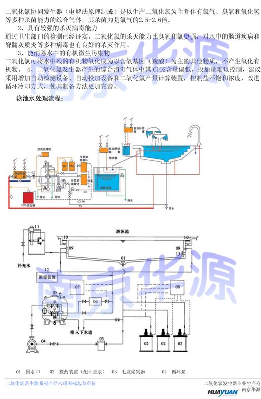 二氧化氯在泳池消毒中的应用2.jpg
